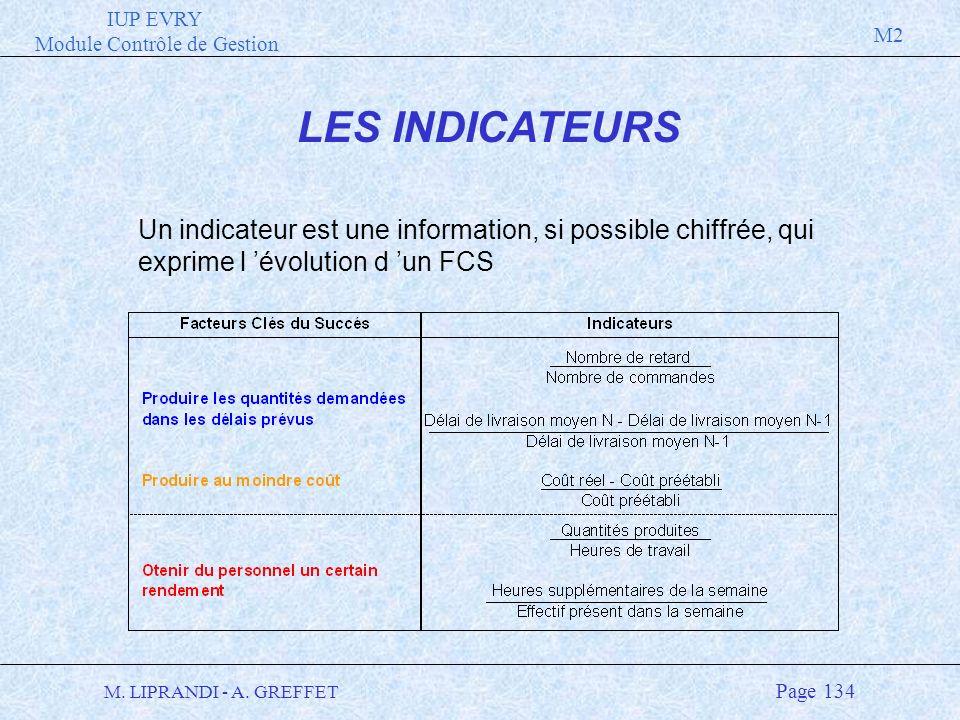 IUP EVRY Module Contrôle de Gestion M2 M. LIPRANDI - A. GREFFET Page 134 LES INDICATEURS Un indicateur est une information, si possible chiffrée, qui