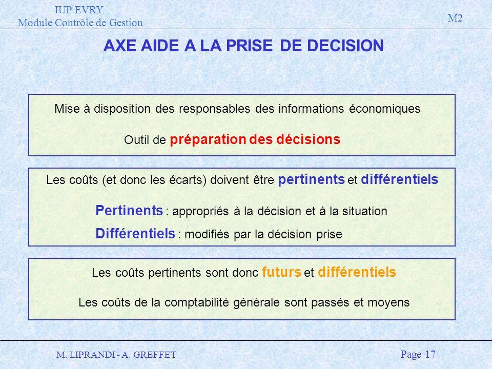 IUP EVRY Module Contrôle de Gestion M2 M. LIPRANDI - A. GREFFET Page 17 AXE AIDE A LA PRISE DE DECISION Mise à disposition des responsables des inform