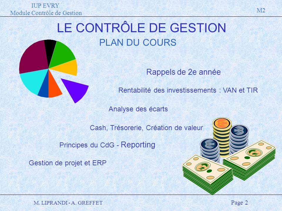 Module Contrôle de Gestion M2 M. LIPRANDI - A. GREFFET Page 2 LE CONTRÔLE DE GESTION PLAN DU COURS Rappels de 2e année Gestion de projet et ERP Rentab