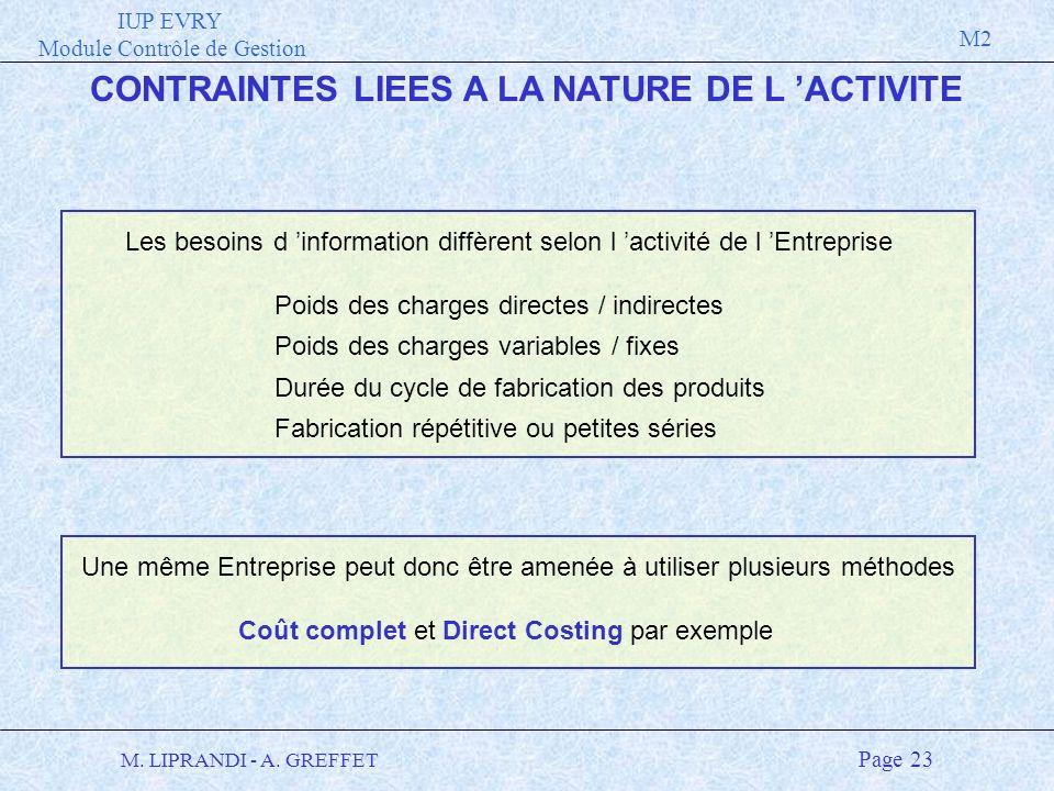 IUP EVRY Module Contrôle de Gestion M2 M. LIPRANDI - A. GREFFET Page 23 CONTRAINTES LIEES A LA NATURE DE L ACTIVITE Les besoins d information diffèren