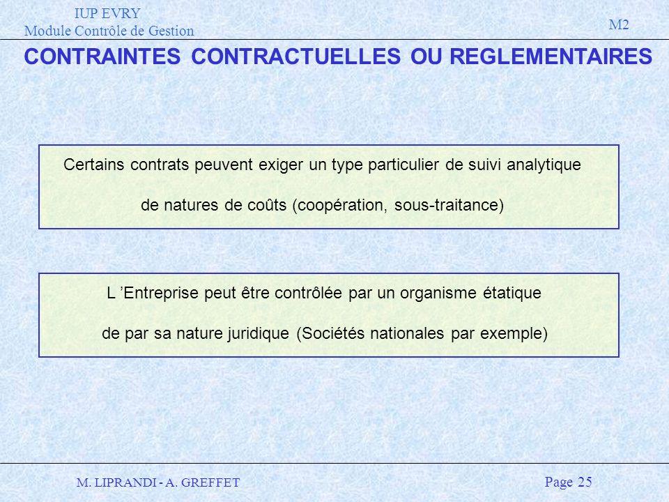 IUP EVRY Module Contrôle de Gestion M2 M. LIPRANDI - A. GREFFET Page 25 CONTRAINTES CONTRACTUELLES OU REGLEMENTAIRES Certains contrats peuvent exiger