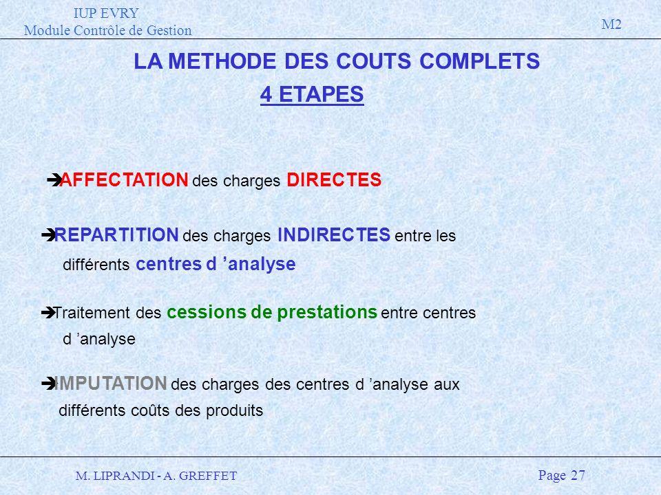 IUP EVRY Module Contrôle de Gestion M2 M. LIPRANDI - A. GREFFET Page 27 è IMPUTATION des charges des centres d analyse aux différents coûts des produi