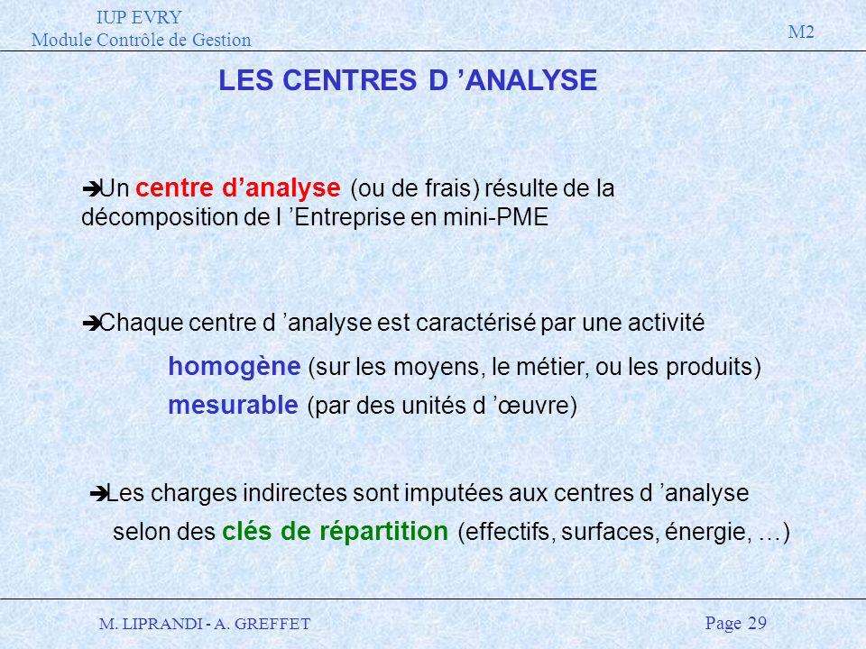 IUP EVRY Module Contrôle de Gestion M2 M. LIPRANDI - A. GREFFET Page 29 è Un centre danalyse (ou de frais) résulte de la décomposition de l Entreprise