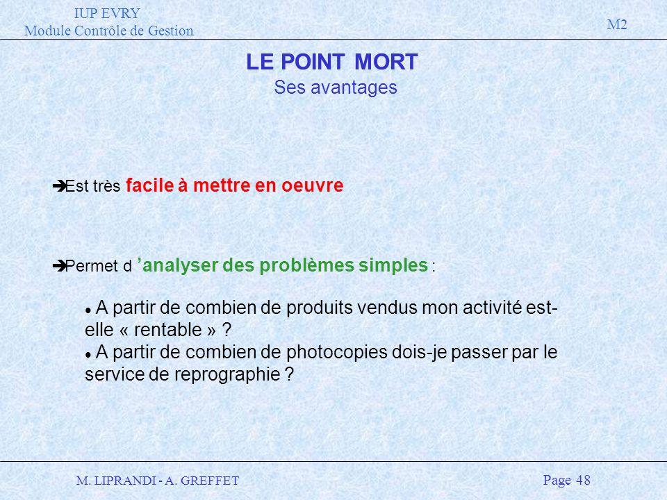 IUP EVRY Module Contrôle de Gestion M2 M. LIPRANDI - A. GREFFET Page 48 LE POINT MORT Ses avantages è Permet d analyser des problèmes simples : l A pa