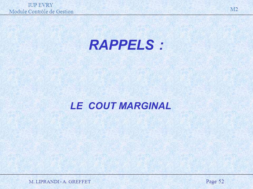 IUP EVRY Module Contrôle de Gestion M2 M. LIPRANDI - A. GREFFET Page 52 LE COUT MARGINAL RAPPELS :