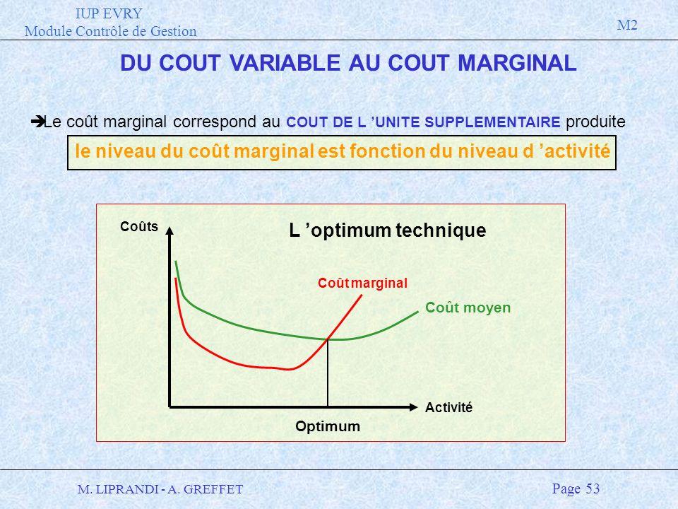 IUP EVRY Module Contrôle de Gestion M2 M. LIPRANDI - A. GREFFET Page 53 DU COUT VARIABLE AU COUT MARGINAL è Le coût marginal correspond au COUT DE L U