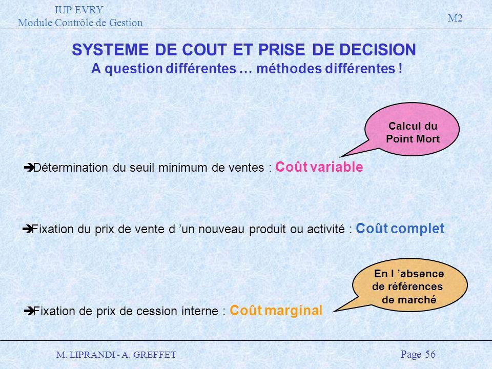 IUP EVRY Module Contrôle de Gestion M2 M. LIPRANDI - A. GREFFET Page 56 SYSTEME DE COUT ET PRISE DE DECISION A question différentes … méthodes différe