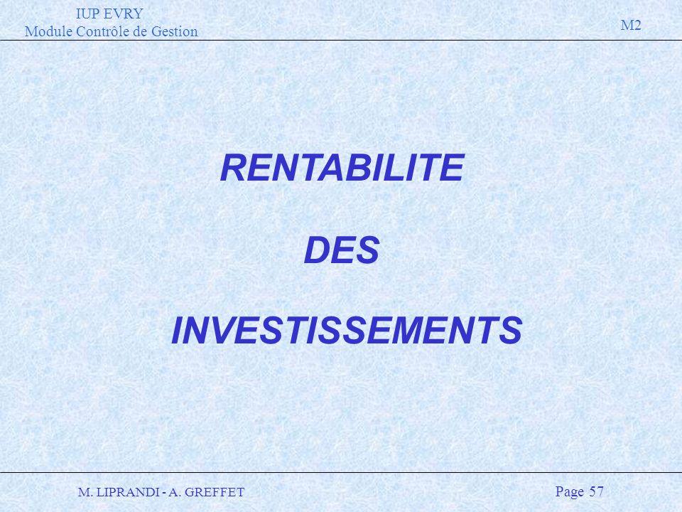 IUP EVRY Module Contrôle de Gestion M2 M. LIPRANDI - A. GREFFET Page 57 RENTABILITE DES INVESTISSEMENTS