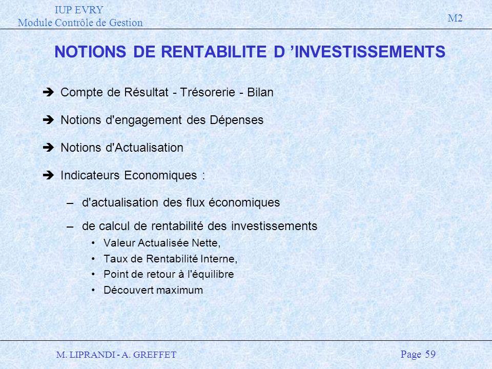 IUP EVRY Module Contrôle de Gestion M2 M. LIPRANDI - A. GREFFET Page 59 NOTIONS DE RENTABILITE D INVESTISSEMENTS èCompte de Résultat - Trésorerie - Bi