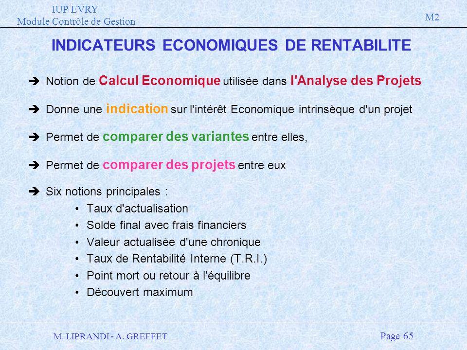 IUP EVRY Module Contrôle de Gestion M2 M. LIPRANDI - A. GREFFET Page 65 INDICATEURS ECONOMIQUES DE RENTABILITE èNotion de Calcul Economique utilisée d