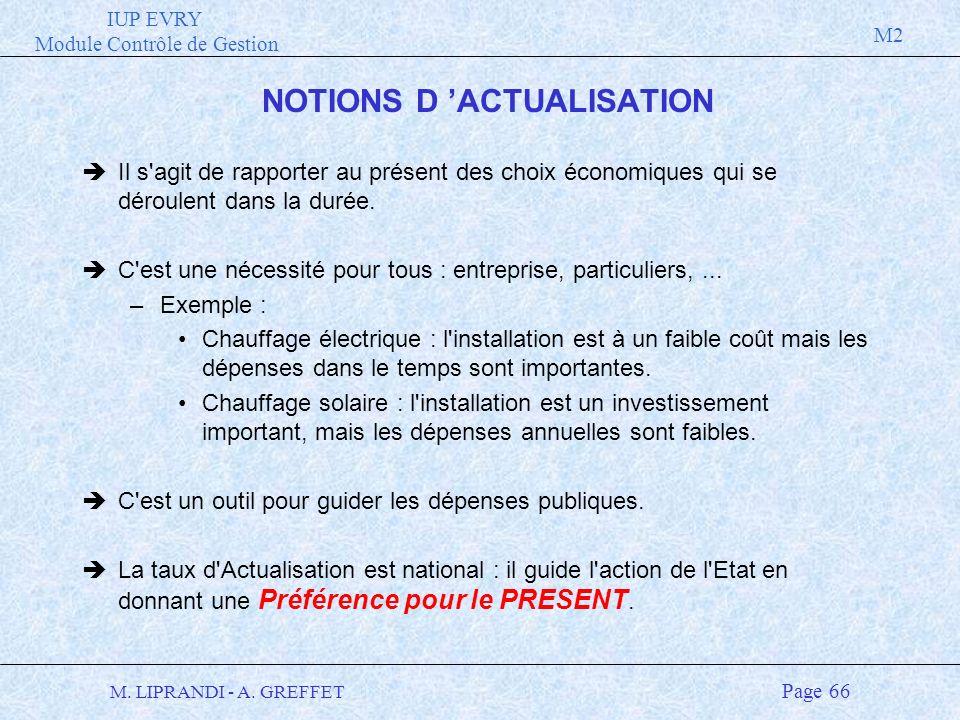 IUP EVRY Module Contrôle de Gestion M2 M. LIPRANDI - A. GREFFET Page 66 NOTIONS D ACTUALISATION èIl s'agit de rapporter au présent des choix économiqu