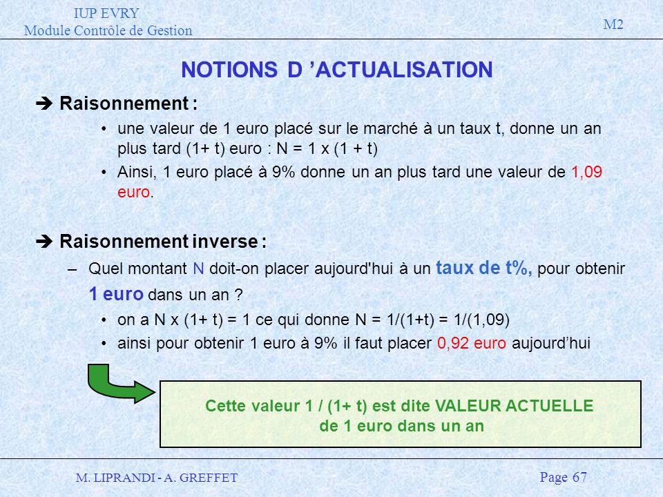 IUP EVRY Module Contrôle de Gestion M2 M. LIPRANDI - A. GREFFET Page 67 èRaisonnement : une valeur de 1 euro placé sur le marché à un taux t, donne un