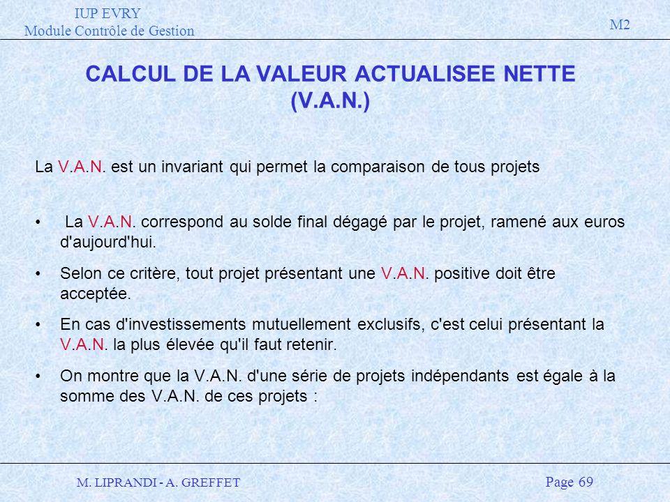 IUP EVRY Module Contrôle de Gestion M2 M. LIPRANDI - A. GREFFET Page 69 La V.A.N. est un invariant qui permet la comparaison de tous projets La V.A.N.