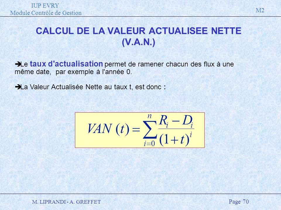 IUP EVRY Module Contrôle de Gestion M2 M. LIPRANDI - A. GREFFET Page 70 CALCUL DE LA VALEUR ACTUALISEE NETTE (V.A.N.) è Le taux d'actualisation permet