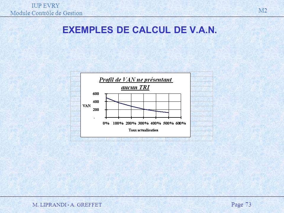 IUP EVRY Module Contrôle de Gestion M2 M. LIPRANDI - A. GREFFET Page 73 EXEMPLES DE CALCUL DE V.A.N.