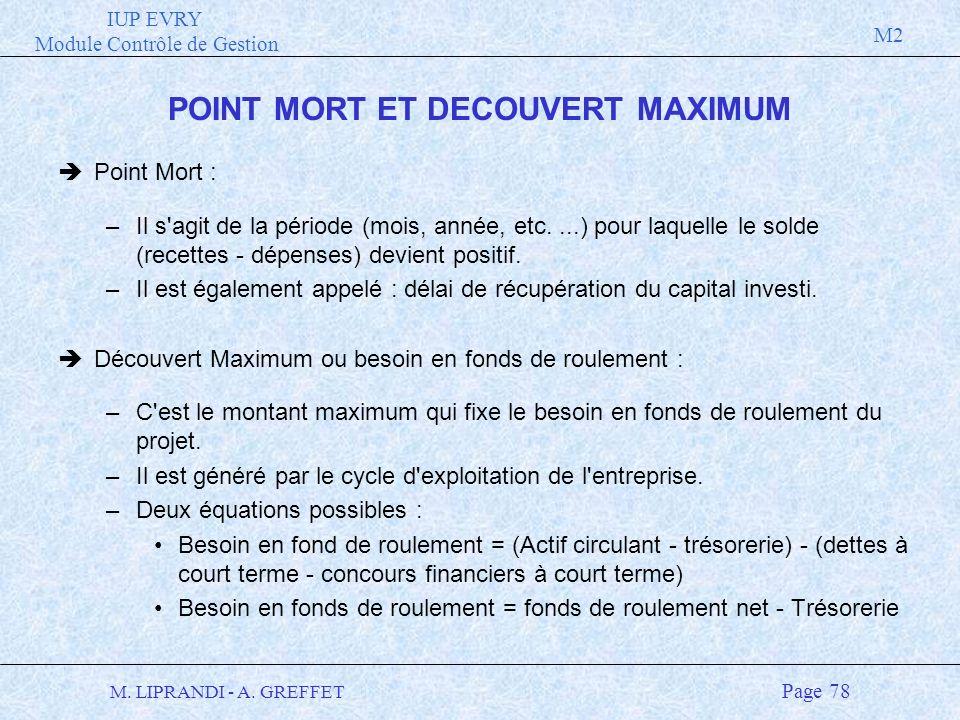 IUP EVRY Module Contrôle de Gestion M2 M. LIPRANDI - A. GREFFET Page 78 POINT MORT ET DECOUVERT MAXIMUM èPoint Mort : –Il s'agit de la période (mois,