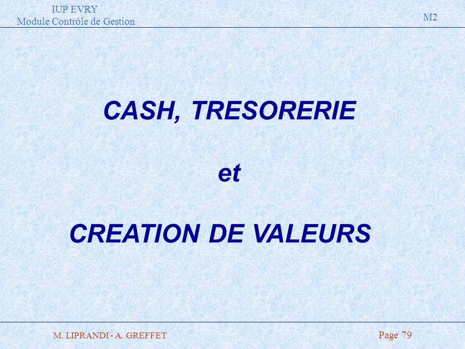 IUP EVRY Module Contrôle de Gestion M2 M. LIPRANDI - A. GREFFET Page 79 CASH, TRESORERIE et CREATION DE VALEURS