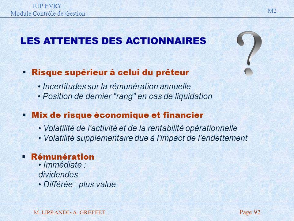 IUP EVRY Module Contrôle de Gestion M2 M. LIPRANDI - A. GREFFET Page 92 LES ATTENTES DES ACTIONNAIRES Risque supérieur à celui du prêteur Incertitudes