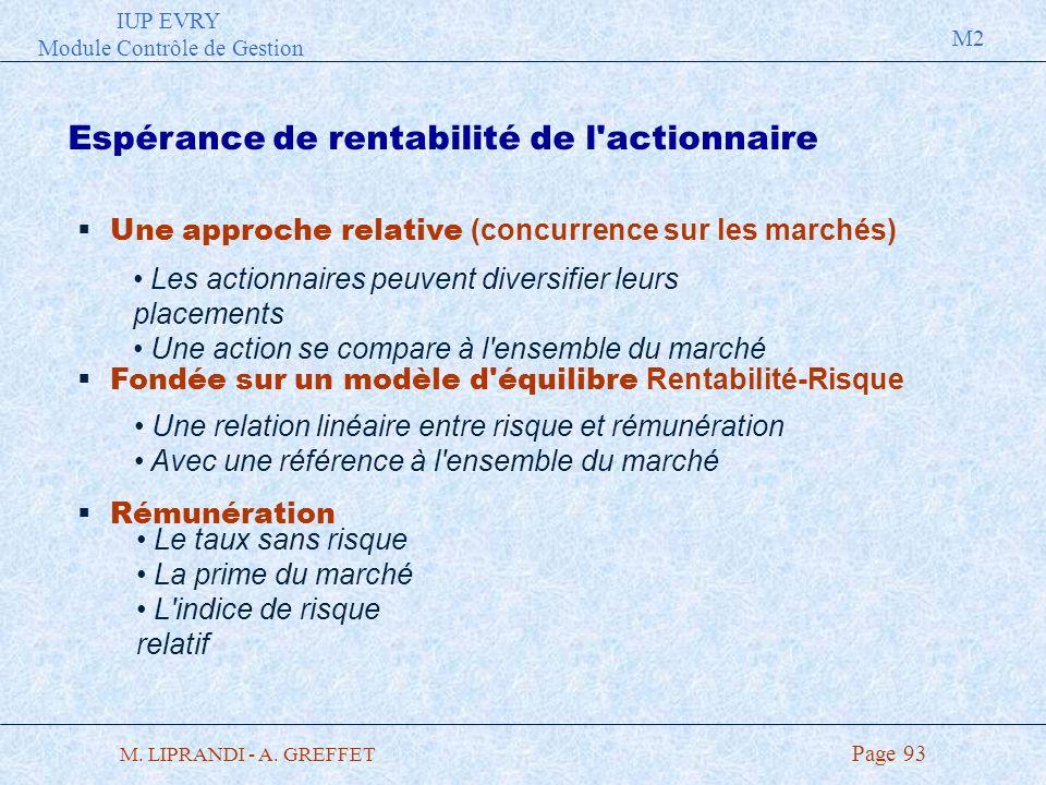 IUP EVRY Module Contrôle de Gestion M2 M. LIPRANDI - A. GREFFET Page 93 Espérance de rentabilité de l'actionnaire Une approche relative (concurrence s