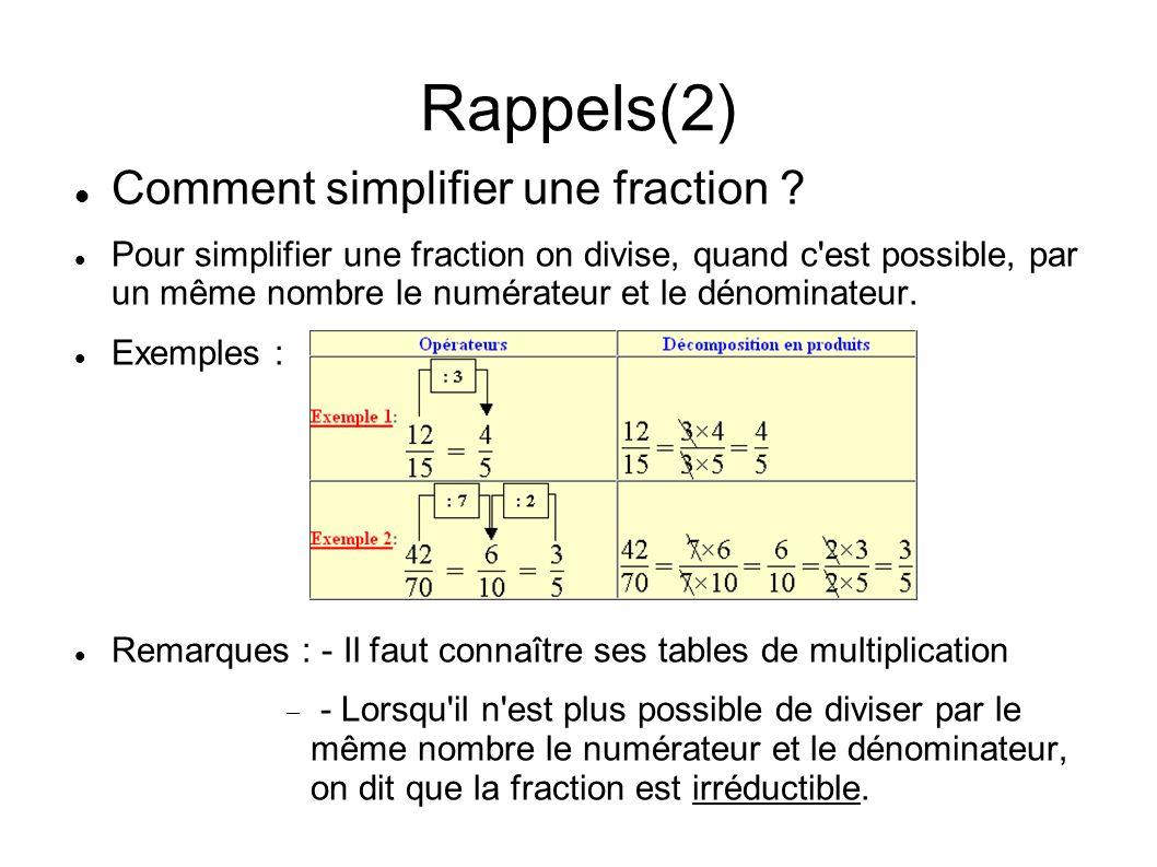 Rappels(2) Comment simplifier une fraction .