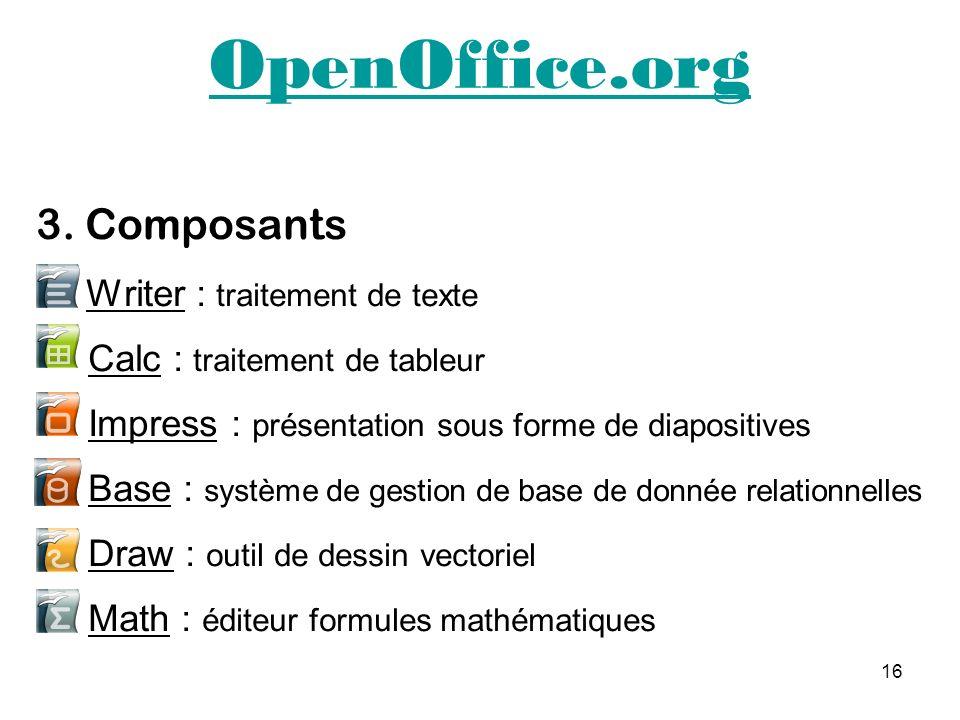16 OpenOffice.org 3. Composants Writer : traitement de texte Calc : traitement de tableur Impress : présentation sous forme de diapositives Base : sys