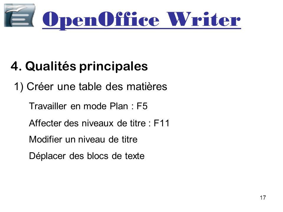 17 OpenOffice Writer 4. Qualités principales 1) Créer une table des matières Travailler en mode Plan : F5 Affecter des niveaux de titre : F11 Modifier