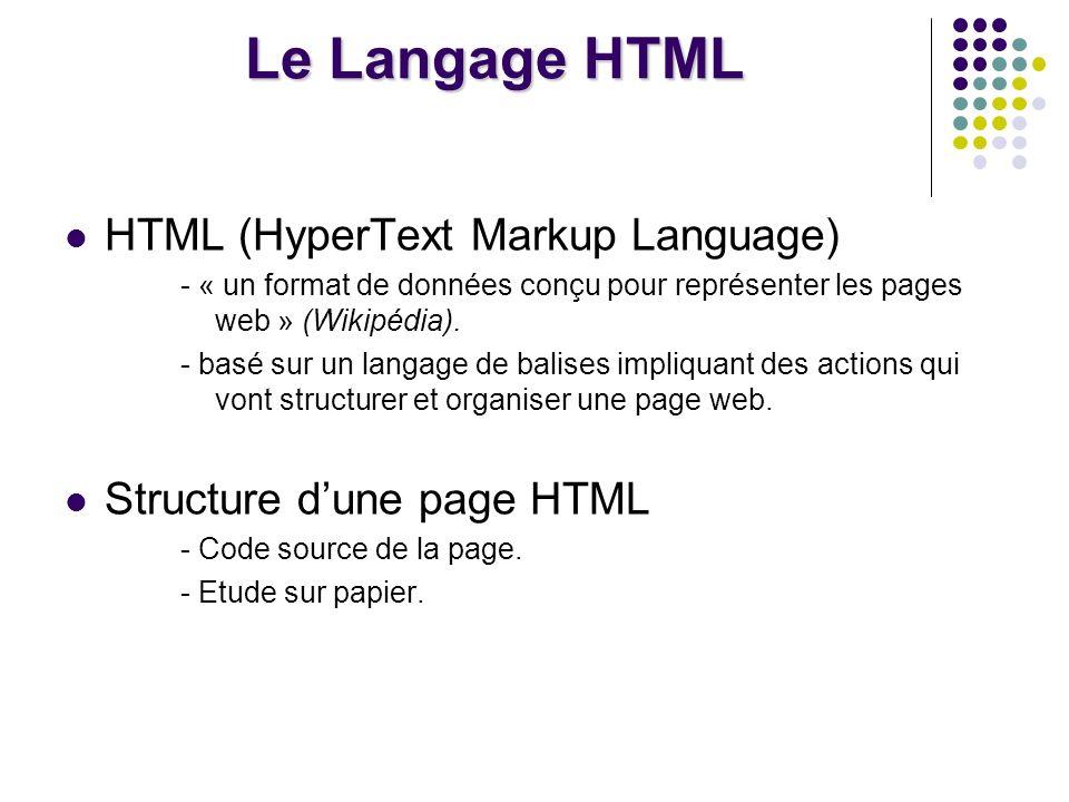 Le Langage HTML HTML (HyperText Markup Language) - « un format de données conçu pour représenter les pages web » (Wikipédia).