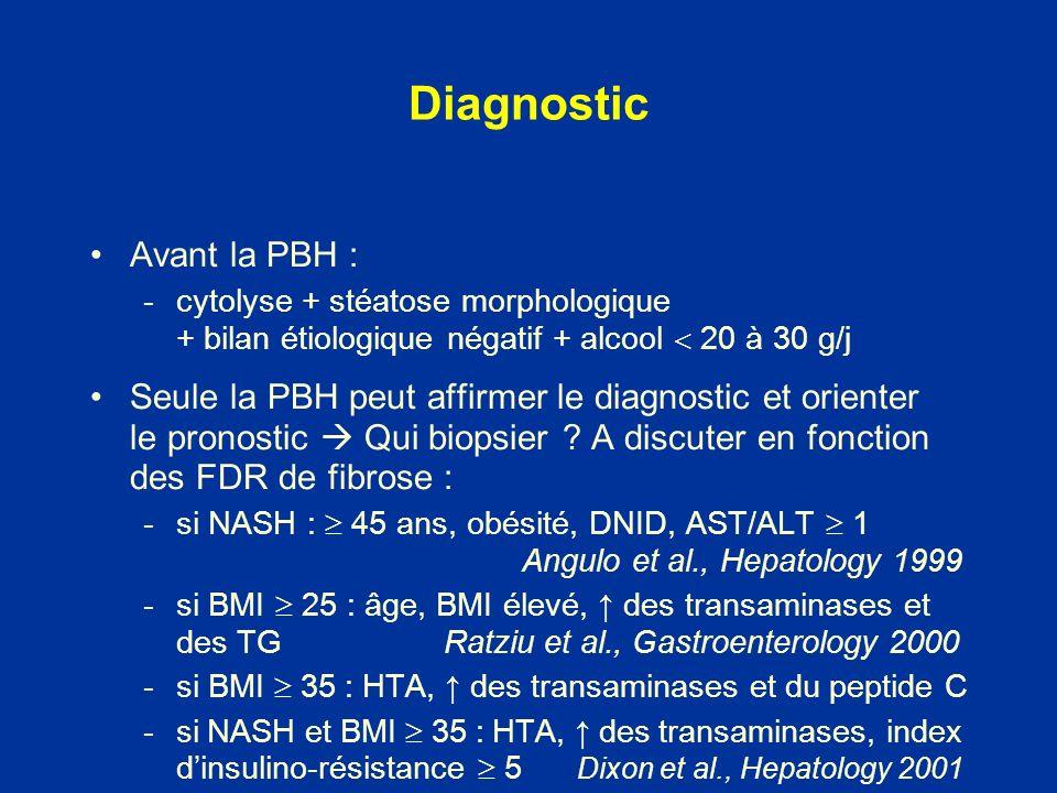 Avant la PBH : -cytolyse + stéatose morphologique + bilan étiologique négatif + alcool 20 à 30 g/j Seule la PBH peut affirmer le diagnostic et oriente