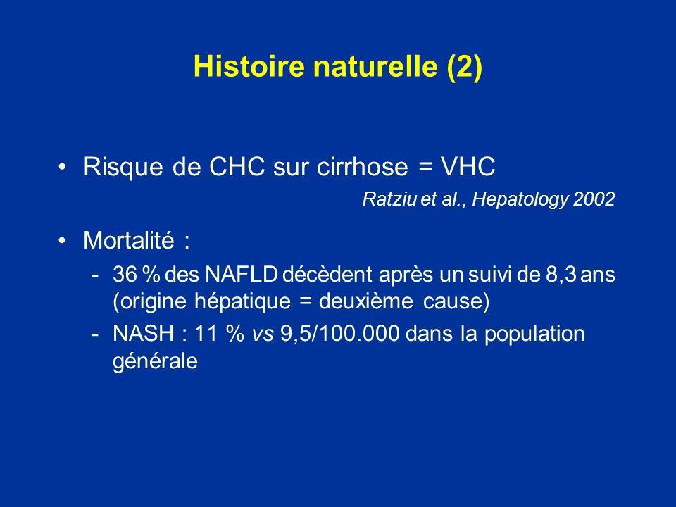 Histoire naturelle (2) Risque de CHC sur cirrhose = VHC Ratziu et al., Hepatology 2002 Mortalité : -36 % des NAFLD décèdent après un suivi de 8,3 ans