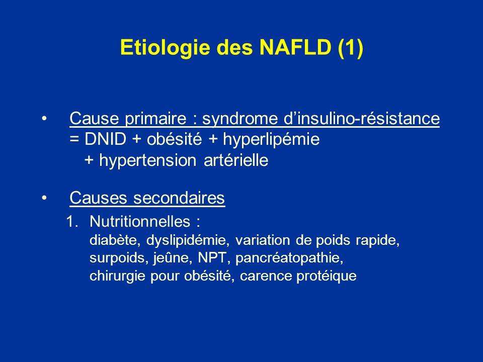 Cause primaire : syndrome dinsulino-résistance = DNID + obésité + hyperlipémie + hypertension artérielle Causes secondaires 1.Nutritionnelles : diabèt
