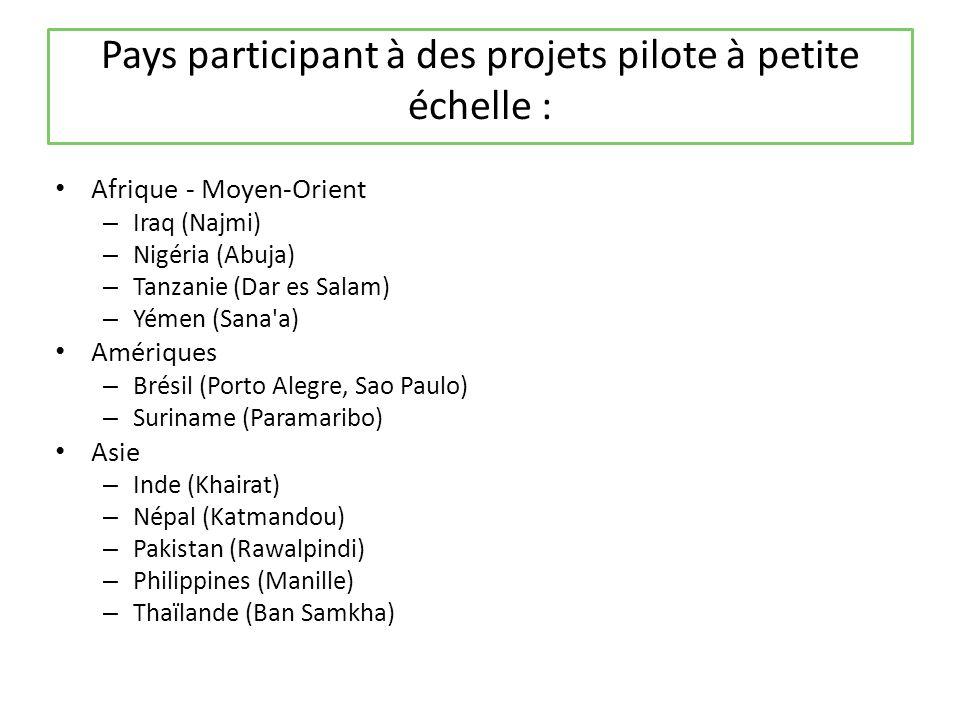 Pays participant à des projets pilote à petite échelle : Afrique - Moyen-Orient – Iraq (Najmi) – Nigéria (Abuja) – Tanzanie (Dar es Salam) – Yémen (Sana a) Amériques – Brésil (Porto Alegre, Sao Paulo) – Suriname (Paramaribo) Asie – Inde (Khairat) – Népal (Katmandou) – Pakistan (Rawalpindi) – Philippines (Manille) – Thaïlande (Ban Samkha)