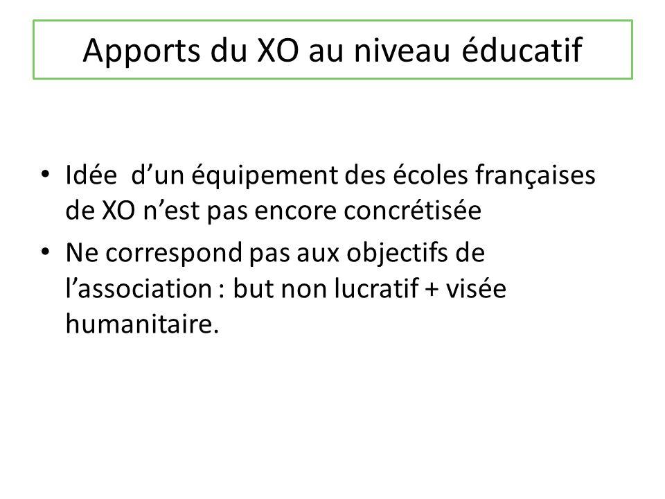 Apports du XO au niveau éducatif Idée dun équipement des écoles françaises de XO nest pas encore concrétisée Ne correspond pas aux objectifs de lassociation : but non lucratif + visée humanitaire.