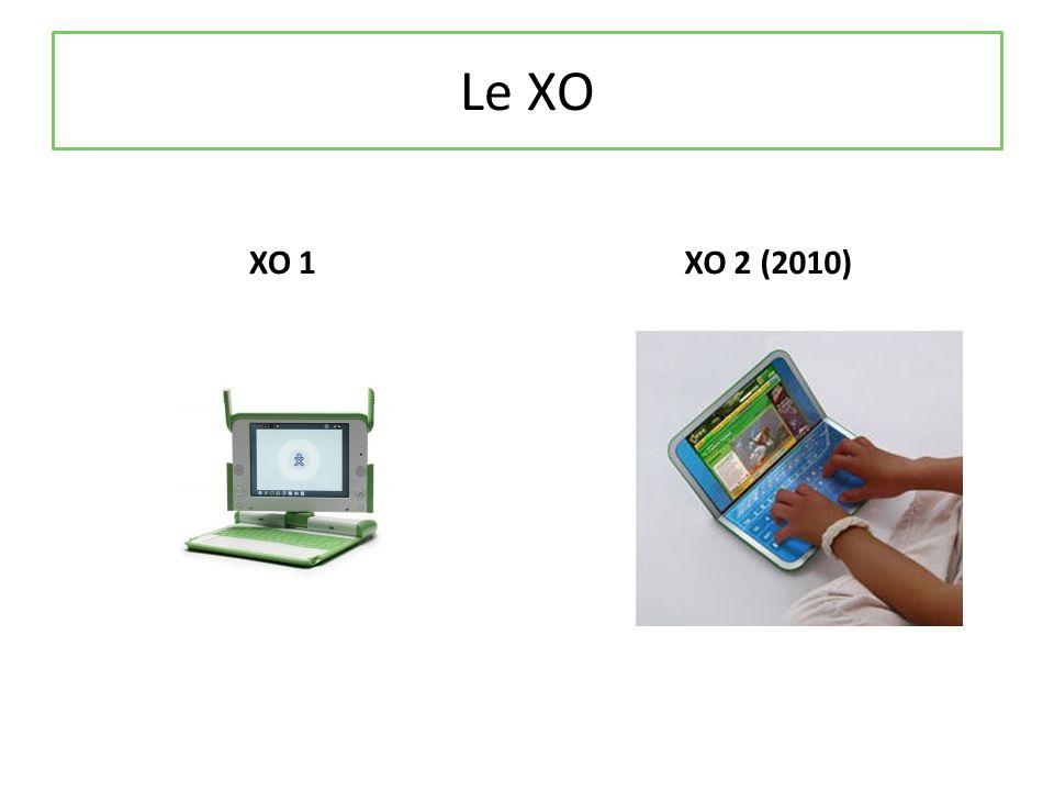 Bilan des expériences : Lexemple du Rwanda: 10 000 ordinateurs via le programme G1G1, puis commande de 50 000 pour 2009.
