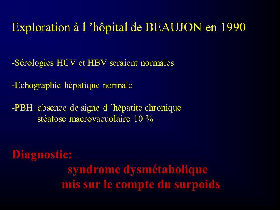 Exploration à l hôpital de BEAUJON en 1990 -Sérologies HCV et HBV seraient normales -Echographie hépatique normale -PBH: absence de signe d hépatite c