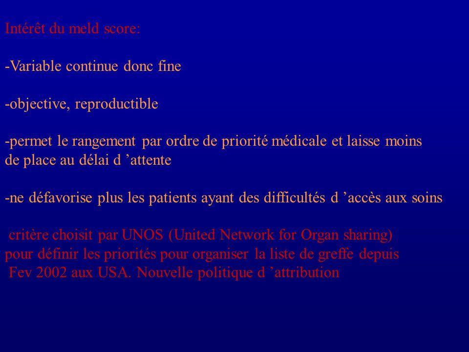 Intérêt du meld score: -Variable continue donc fine -objective, reproductible -permet le rangement par ordre de priorité médicale et laisse moins de p