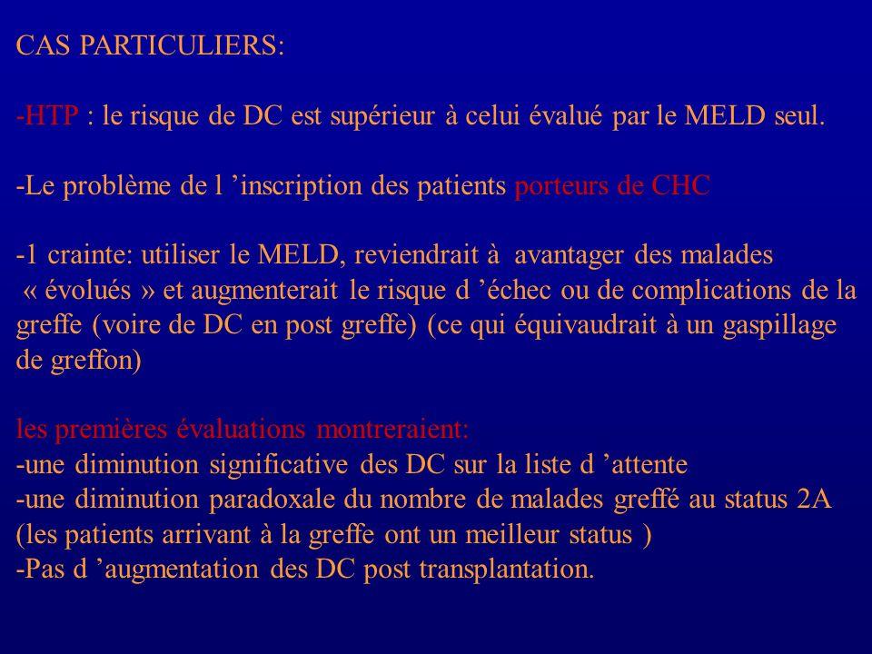 CAS PARTICULIERS: -HTP : le risque de DC est supérieur à celui évalué par le MELD seul. -Le problème de l inscription des patients porteurs de CHC -1