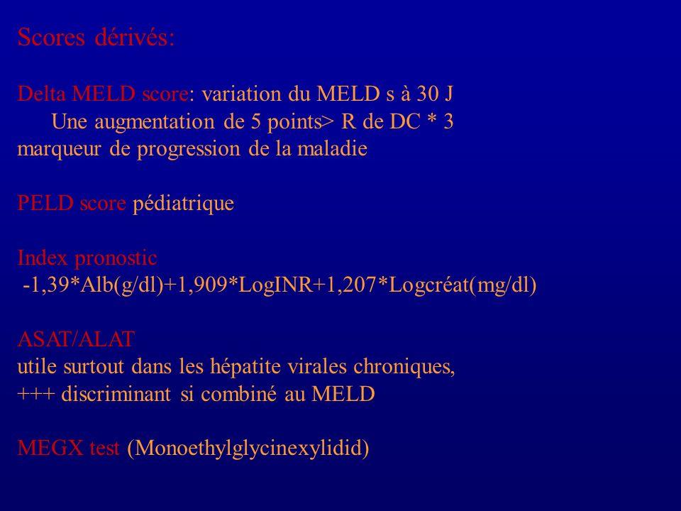 Scores dérivés: Delta MELD score: variation du MELD s à 30 J Une augmentation de 5 points> R de DC * 3 marqueur de progression de la maladie PELD scor