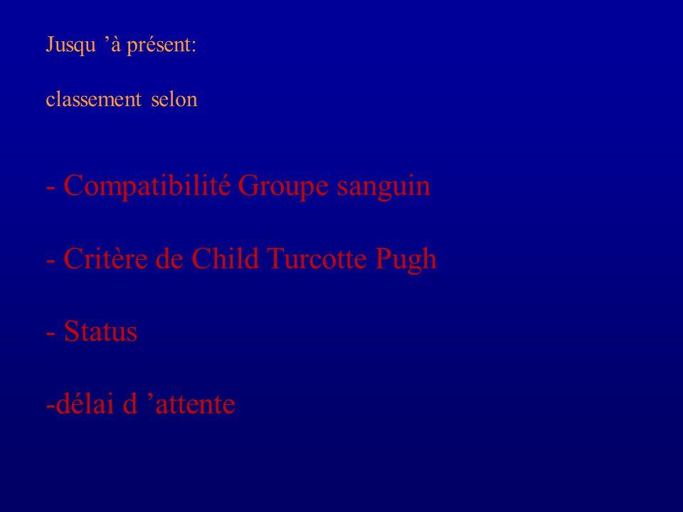 Jusqu à présent: classement selon - Compatibilité Groupe sanguin - Critère de Child Turcotte Pugh - Status -délai d attente