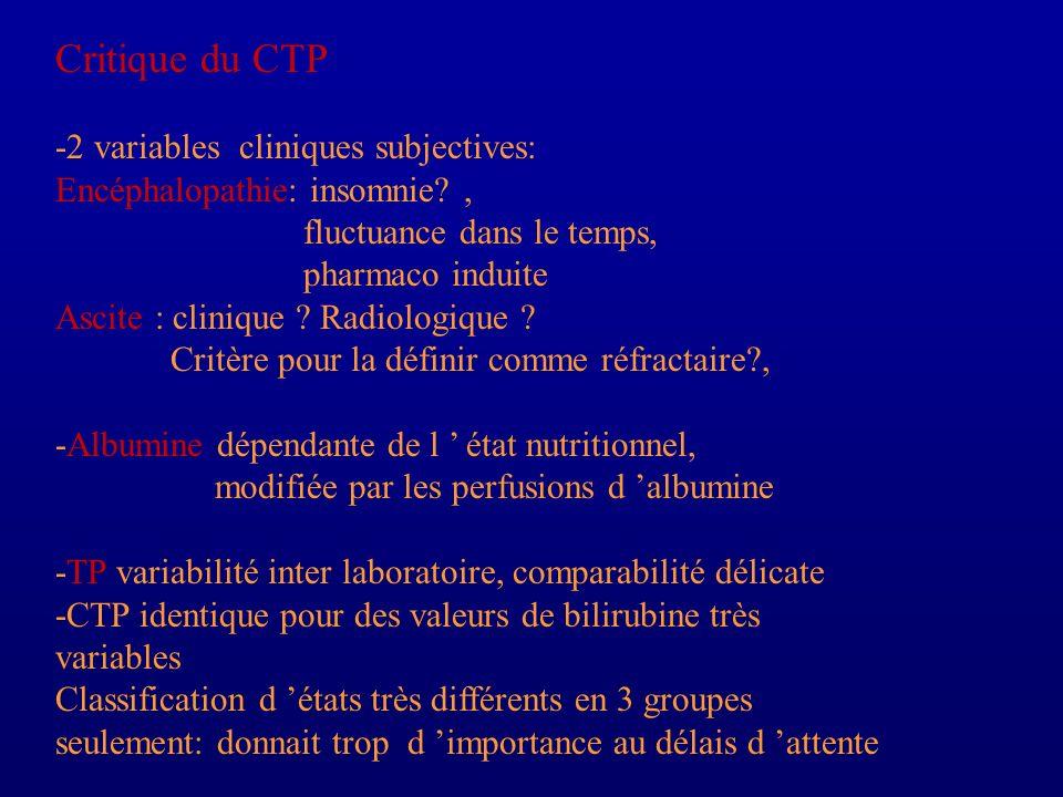 Critique du CTP -2 variables cliniques subjectives: Encéphalopathie: insomnie?, fluctuance dans le temps, pharmaco induite Ascite : clinique ? Radiolo