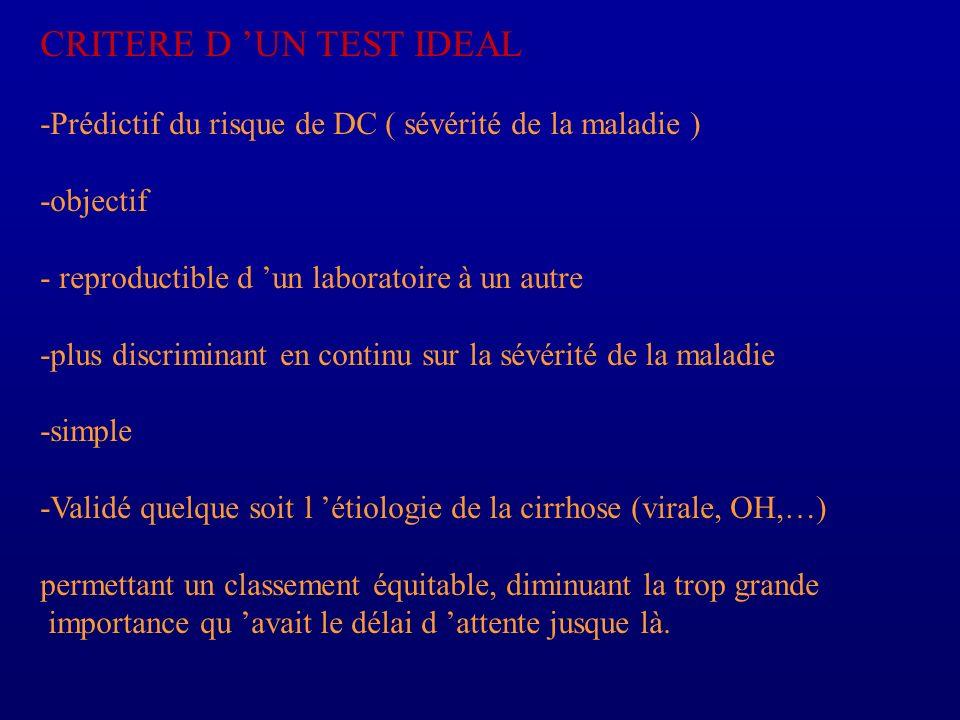 CRITERE D UN TEST IDEAL -Prédictif du risque de DC ( sévérité de la maladie ) -objectif - reproductible d un laboratoire à un autre -plus discriminant