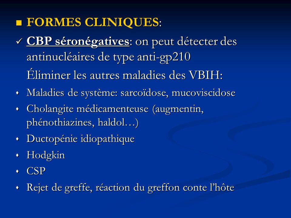 FORMES CLINIQUES: FORMES CLINIQUES: CBP séronégatives: on peut détecter des antinucléaires de type anti-gp210 CBP séronégatives: on peut détecter des