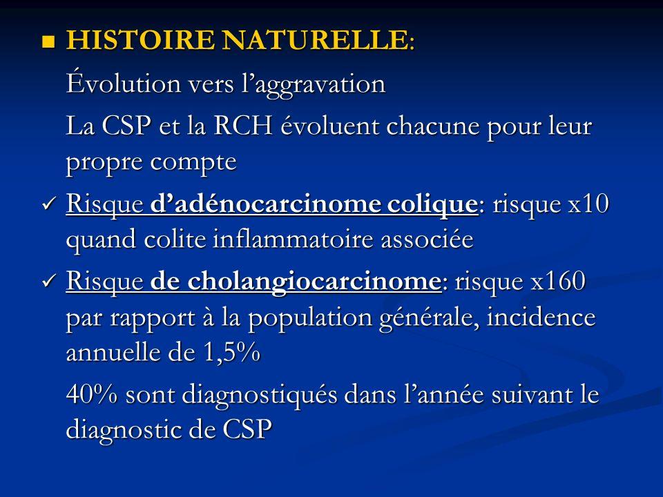 HISTOIRE NATURELLE: HISTOIRE NATURELLE: Évolution vers laggravation La CSP et la RCH évoluent chacune pour leur propre compte Risque dadénocarcinome c
