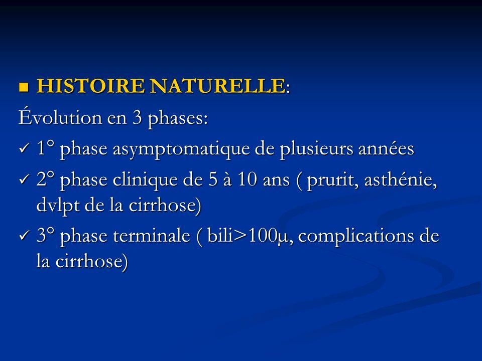 HISTOIRE NATURELLE: HISTOIRE NATURELLE: Évolution en 3 phases: 1° phase asymptomatique de plusieurs années 1° phase asymptomatique de plusieurs années