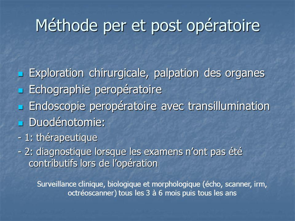 Méthode per et post opératoire Exploration chirurgicale, palpation des organes Exploration chirurgicale, palpation des organes Echographie peropératoi
