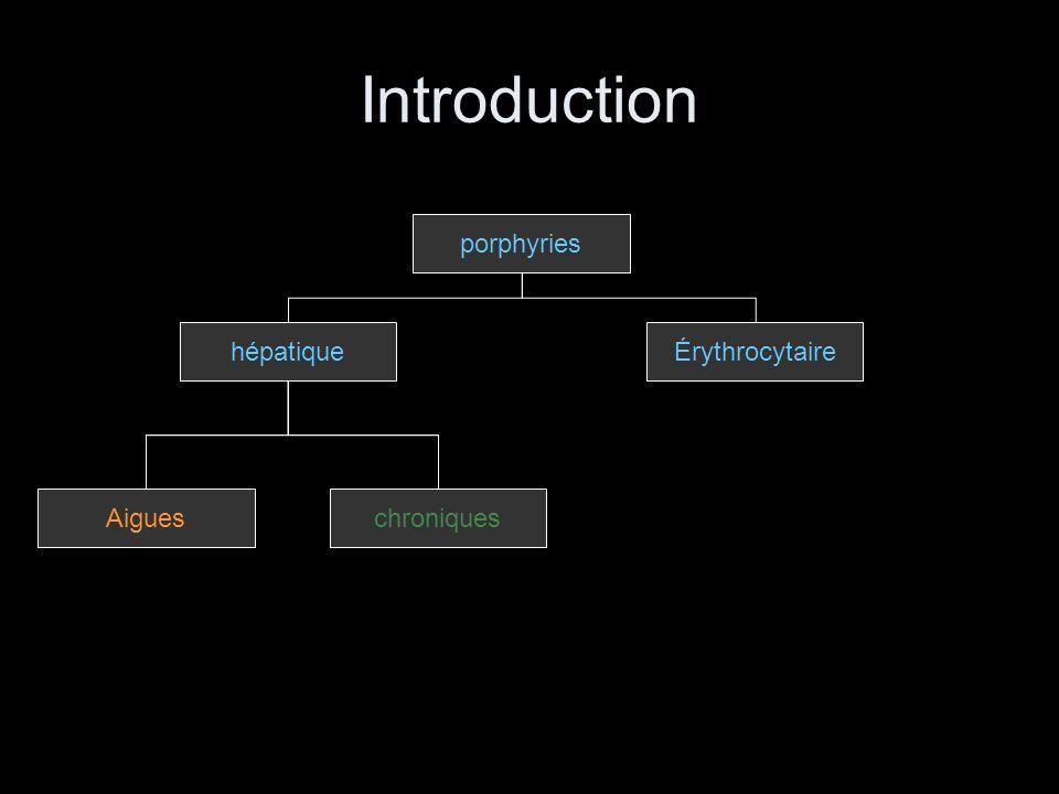 Introduction chroniquesAigues Érythrocytairehépatique porphyries