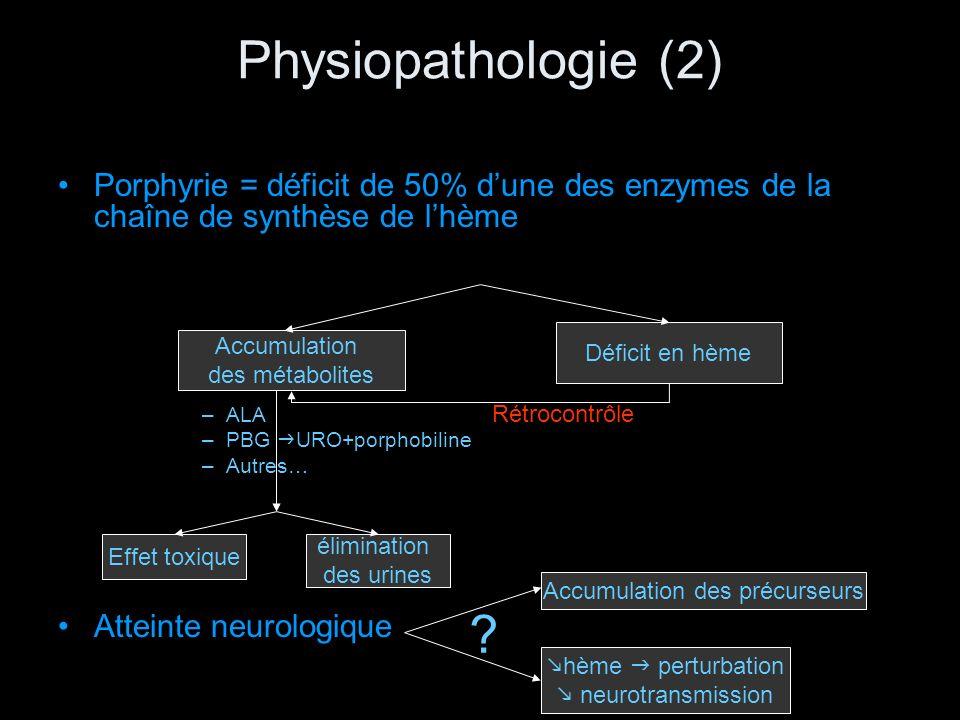 Porphyrie = déficit de 50% dune des enzymes de la chaîne de synthèse de lhème –ALA –PBG URO+porphobiline –Autres… Atteinte neurologique Rétrocontrôle