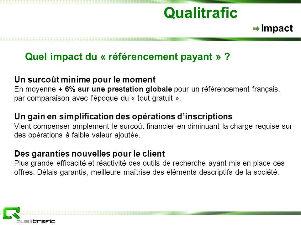 3 320 février 2002 Qualitrafic Impact Quel impact du « référencement payant » .