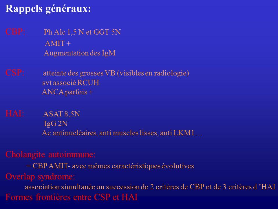 Rappels généraux: CBP: Ph Alc 1,5 N et GGT 5N AMIT + Augmentation des IgM CSP: atteinte des grosses VB (visibles en radiologie) svt associé RCUH ANCA