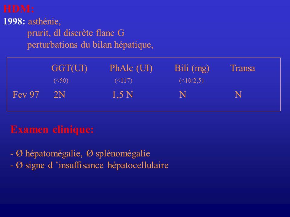 bilan biologique: GGT: 1,5 N Ph alc : Nales bili T: 20 mg à bili libre TP: 85% Transaminases N Ø d hémolyse: Ø anémie, haptoglobine N ferritine N Ac ( anti mitochondrie, LKM1, AML, AAN, Anti DNA) négatifs Imagerie: échographie abdominale N scanner abdominal N écho endoscopie normale