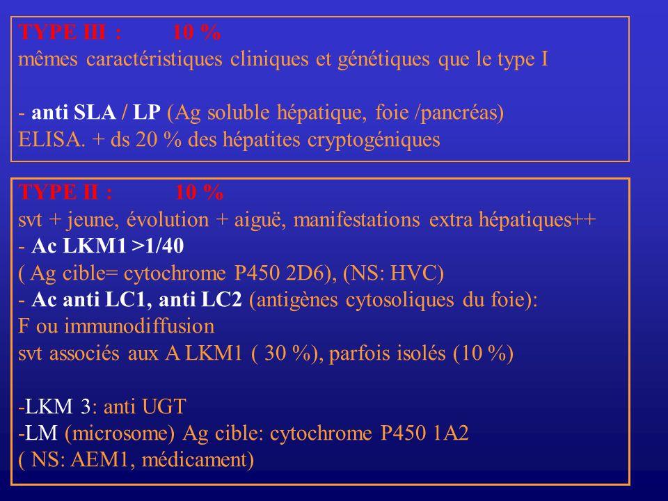 TYPE III : 10 % mêmes caractéristiques cliniques et génétiques que le type I - anti SLA / LP (Ag soluble hépatique, foie /pancréas) ELISA. + ds 20 % d